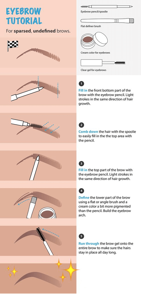 25 Step By Step Eyebrows Tutorials To Perfect Your Look