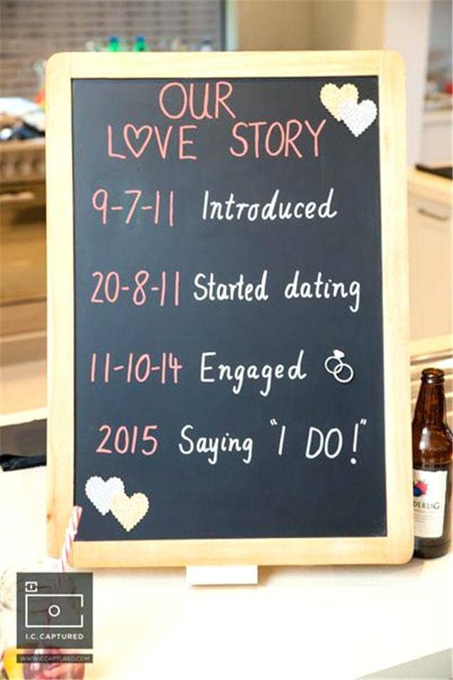 Cute Love Story Timeline Chalkboard Engagement Party Decoration
